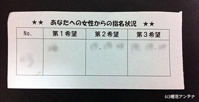婚活パーティーの指名カード